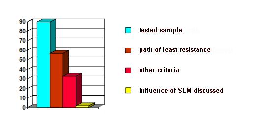 graf 1_en